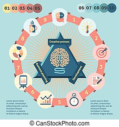 Idea infographics set