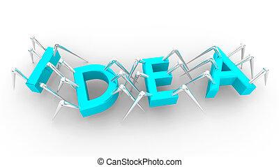Idea Innovation Invention Spider Bots Letters Word 3d Illustration
