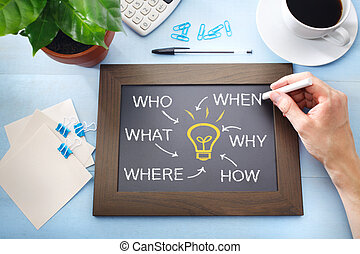 Idea light bulb and who what where when why and how on a...