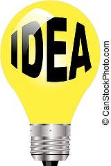 IDEA LIGHT BULB.