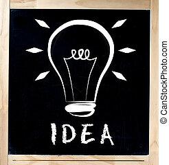 Idea lightbulb blackboard or chalkboard