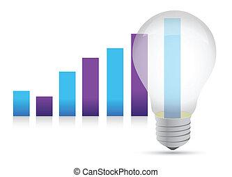 Idea lightbulb graph illustration