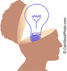 Idea man light bulb drawing in open mind