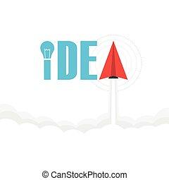 idea on sky