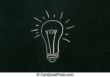 Idea on the blackboard drawing with chalk