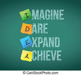 idea., představit si, odvážit se, rozvést, dosáhnout,...