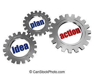 idea, plan, action in silver grey gearwheels - text idea,...