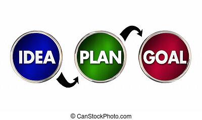idea, plan, meta, estrategia, proceso, pasos, círculos, flechas, 3d, ilustración