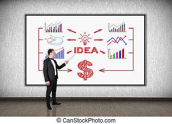 idea scheme - businessman with a pointer points to a idea...