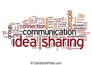 Idea sharing word cloud - Idea sharing concept word cloud ...