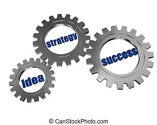 idea, strategy, success in silver grey gearwheels - idea,...