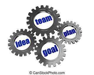 idea, team, plan, goal in silver grey gearwheels - text...