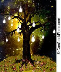 Idea tree landscape