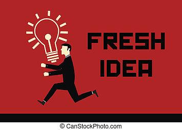 idea, uomo affari
