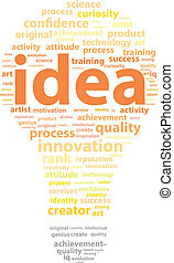 Idea Words - Idea Word Cloud In The Shape Of A Light Bulb