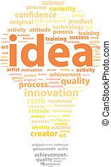 Idea Words - Idea Word Cloud In The Shape Of A Light Bulb