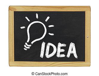 idea written on a blackboard
