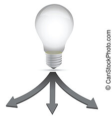 ideal destination lightbulb concept