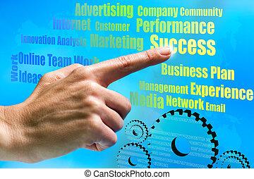 ideas., στίξη , επιχείρηση , χέρι