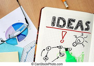 ideas., 単語, メモ用紙
