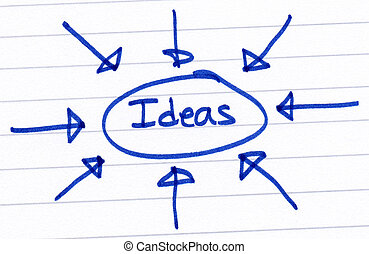 Ideas, circled and written in blue ink on white paper.