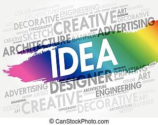 ideas, collage, palabra, nube