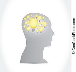 ideas light bulb concept illustration design over a white...