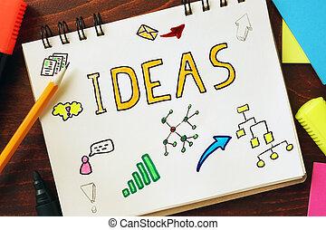 ideas., natchnienie, pojęcie