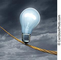 ideas, riesgo