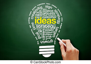Ideas Sphere Bulb Words Cloud