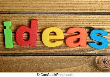 Ideas word