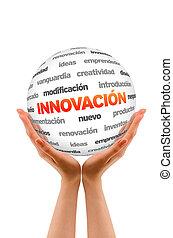 Ideas Word Sphere (In Spanish)