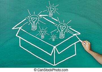 ideeën, buiten de doos, concept