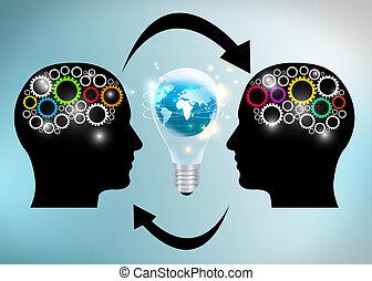 ideeën, verwisselen