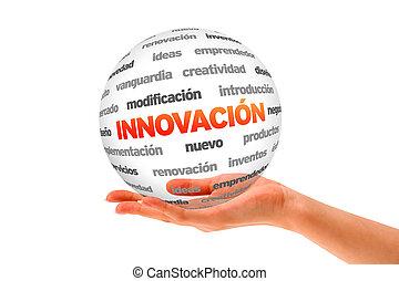 ideeën, woord, bol, (in, spanish)