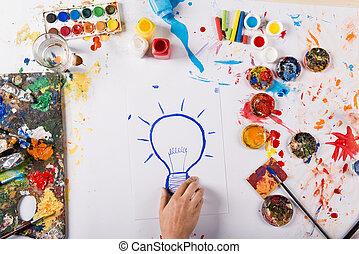 idee, concept