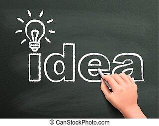 idee, hand, woord, geschreven