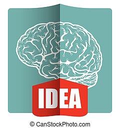 idee, vernieuwend