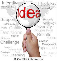 idee, wort, in, vergrößerungsglas, hintergrund