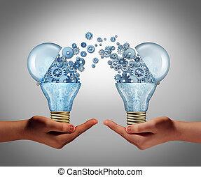 ideer, aftalen
