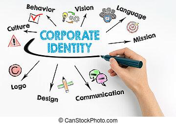 identidad corporativa, concept., mano humana, con, un, negro, marcador, en, un, fondo blanco