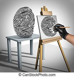 identidade, conceito, roubo
