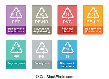 identificación, código, plástico, reciclaje