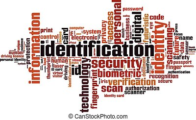 Identification word cloud