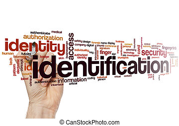 Identification word cloud - Identification concept word...