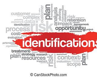 identifikation, glose, sky