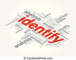 Identify word cloud, business concept - Identity word cloud...