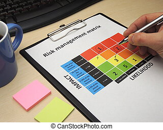 Identifying critical risk in a risk management matrix with...