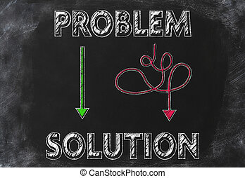 identifying the easiest way to find a solution for a problem concept on blackboard