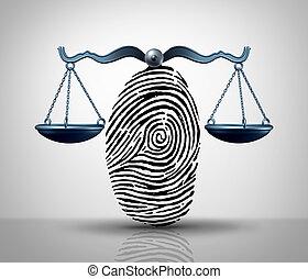 identité, droit & loi